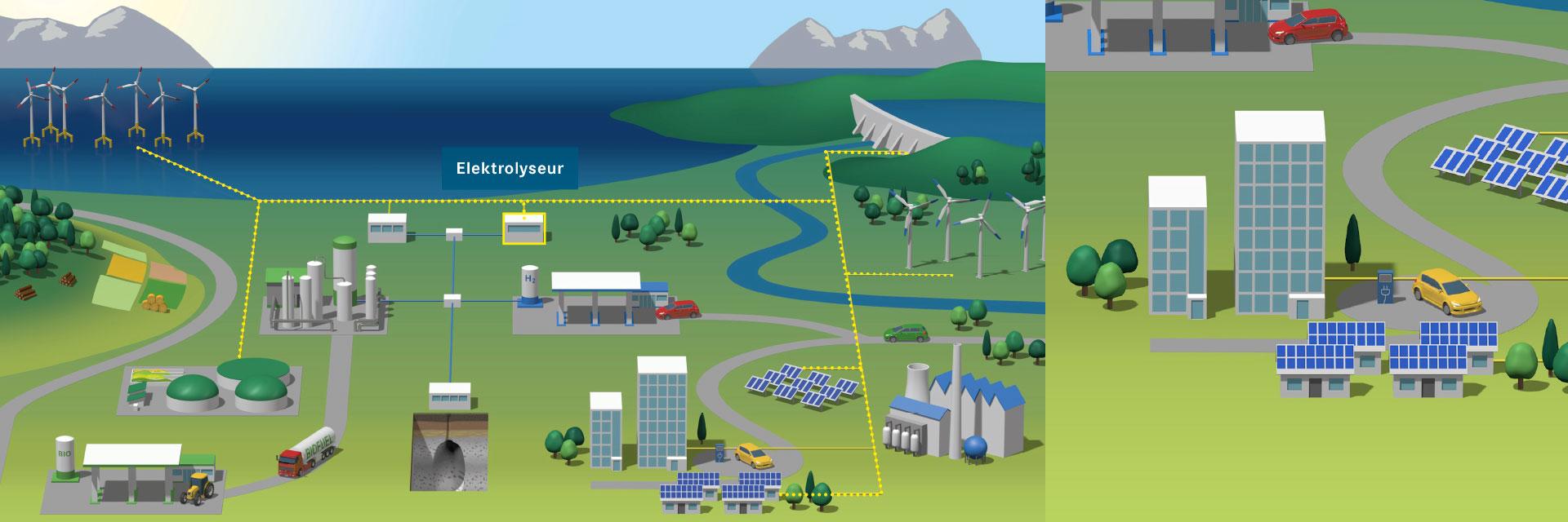 """Projekte: Messefilm """"Energiesystem 2050"""" - komplexe Vorgänge des Energiesystems wurden übersichtlich aufbereitet"""