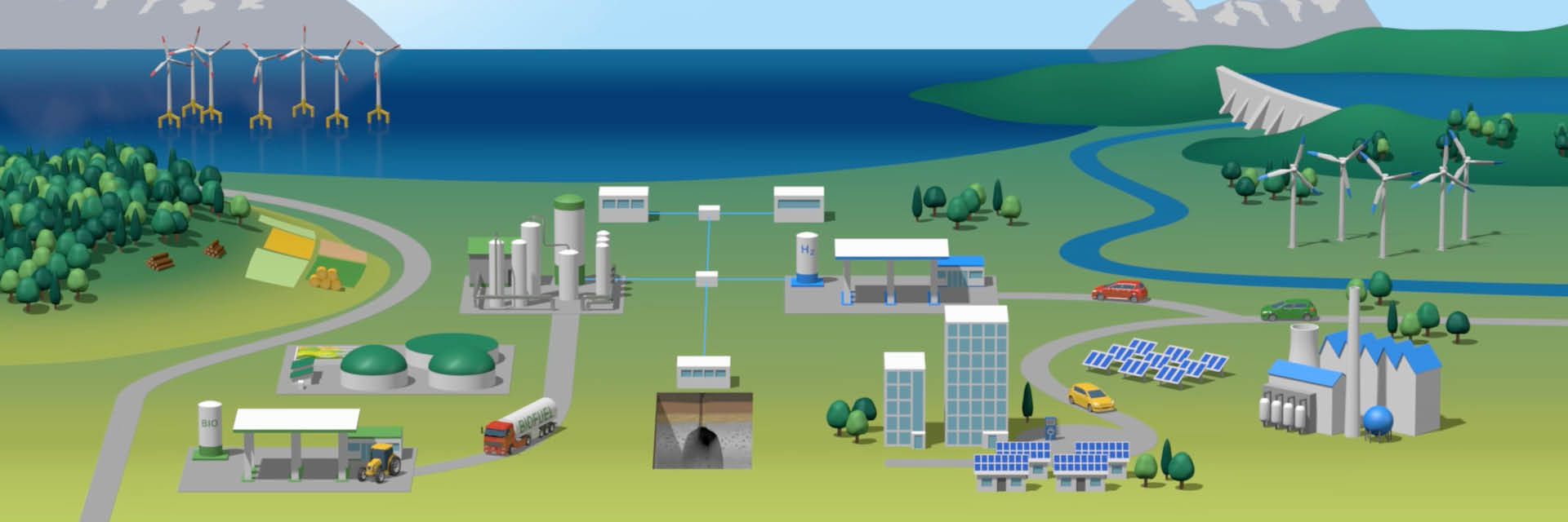 Projekt: Forschungszentrum Juelich Messefilm Energiesystem 2050
